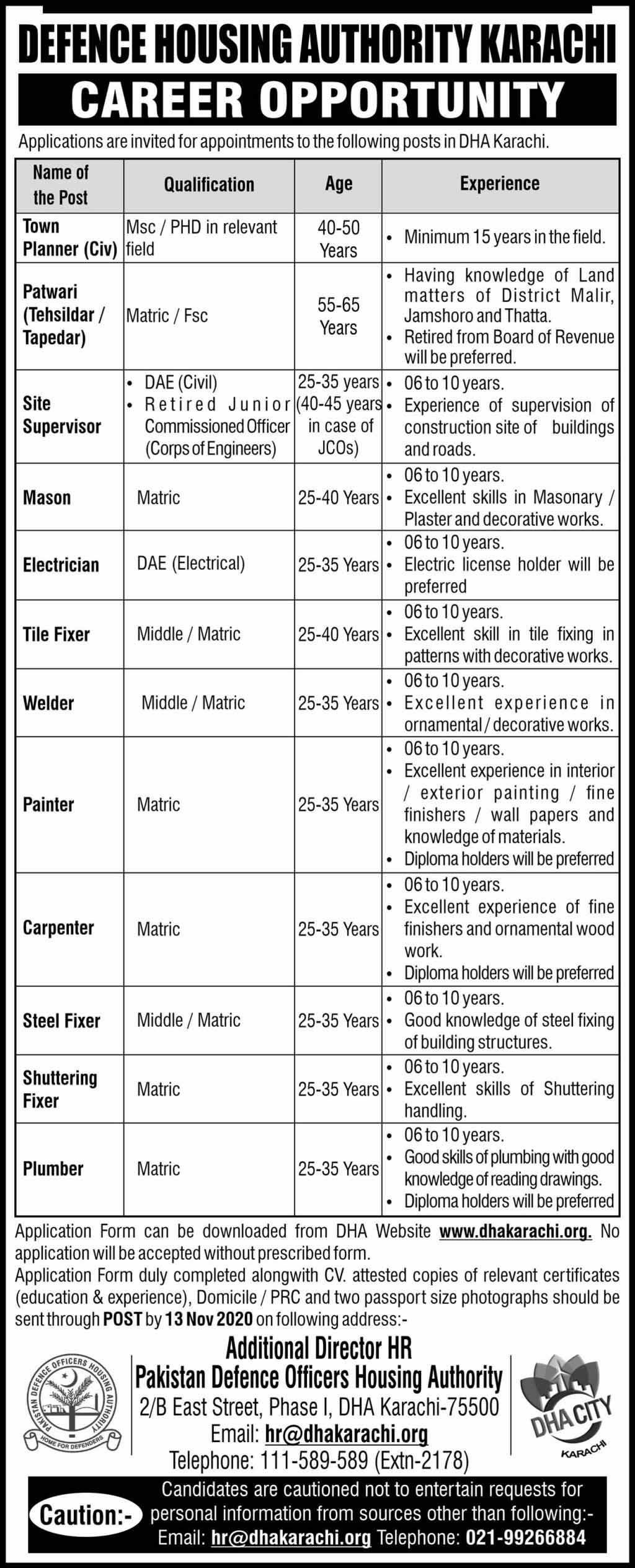 Defence Housing Authority Nov 2020 Jobs in Karachi
