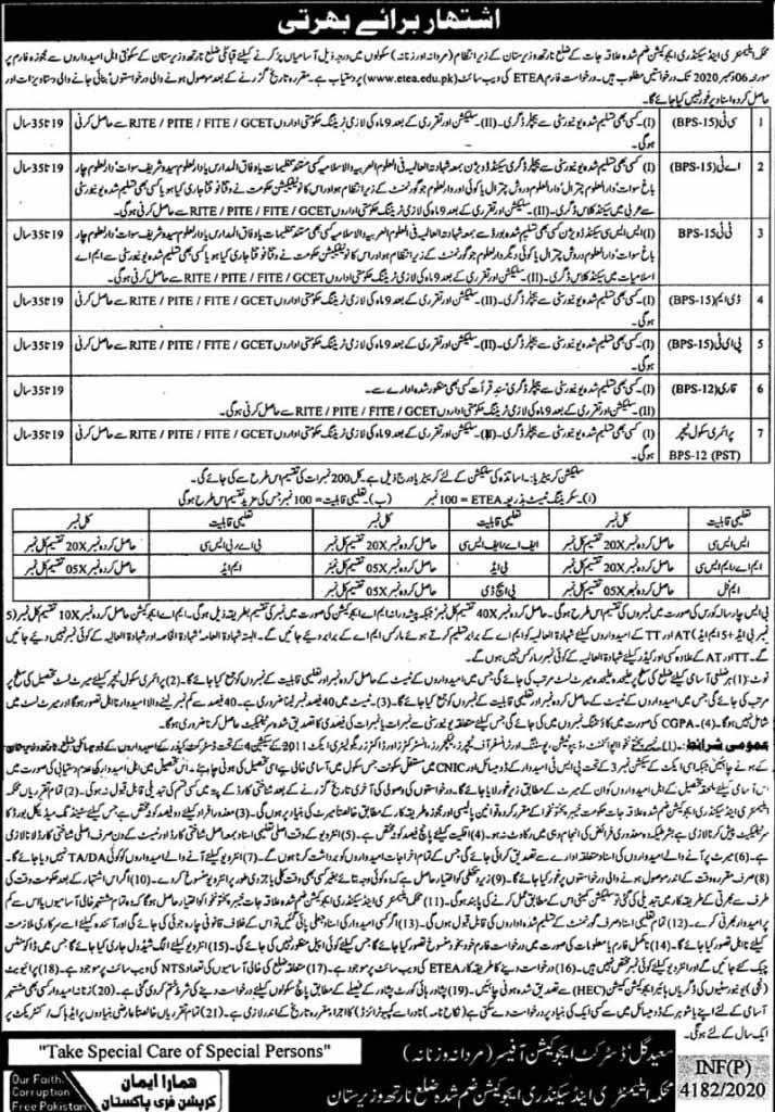 Educators Jobs in Waziristan
