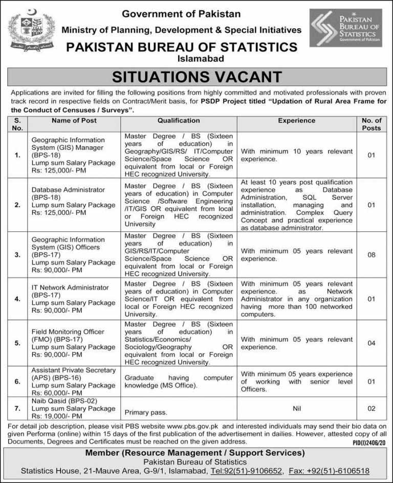 Jobs in Pakistan Bureau of Statistics PBS 2020