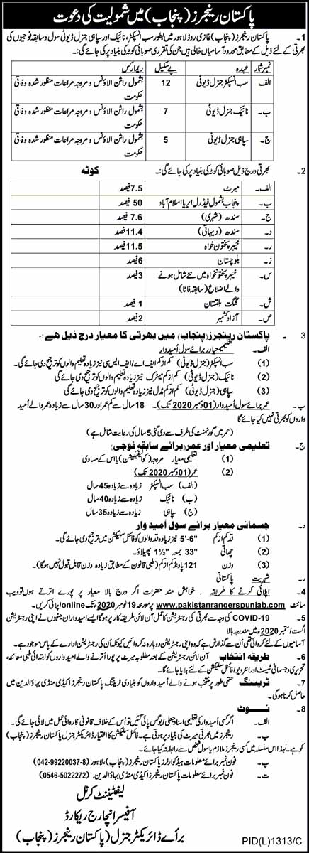 Jobs in Pakistan Rangers As Sub Inspector