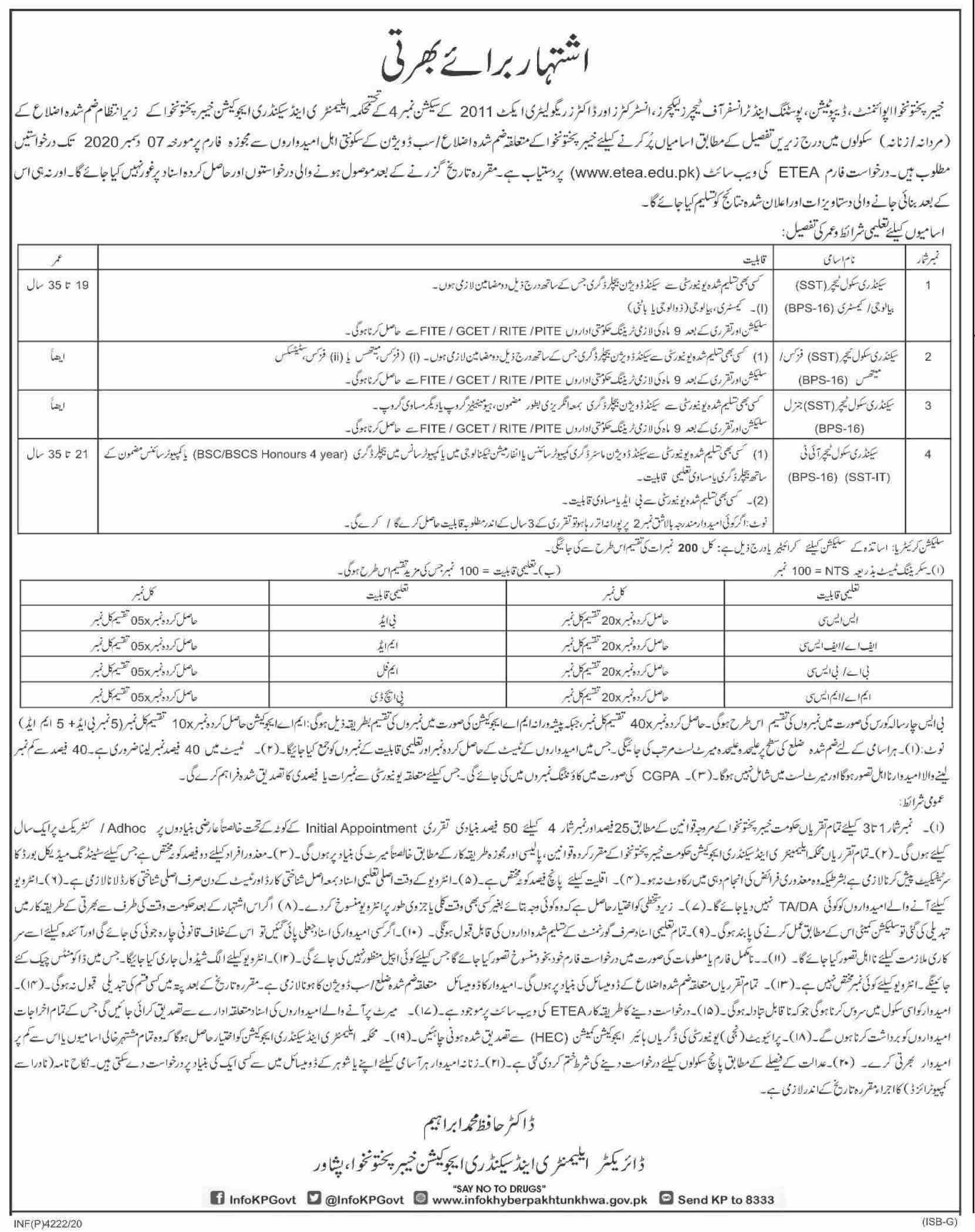 Jobs in Peshawar 2020
