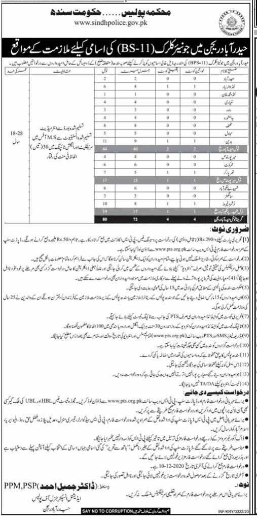 PTS Junior Clerk Jobs 2020, Sindh Police Advertisement