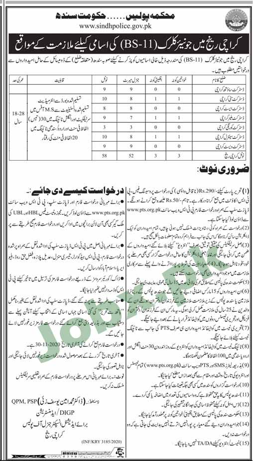 Sindh Police Jobs for Junior Clerk