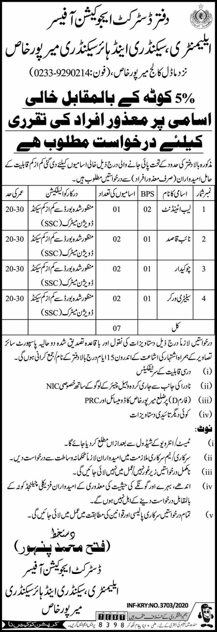 Govt Jobs in Sindh