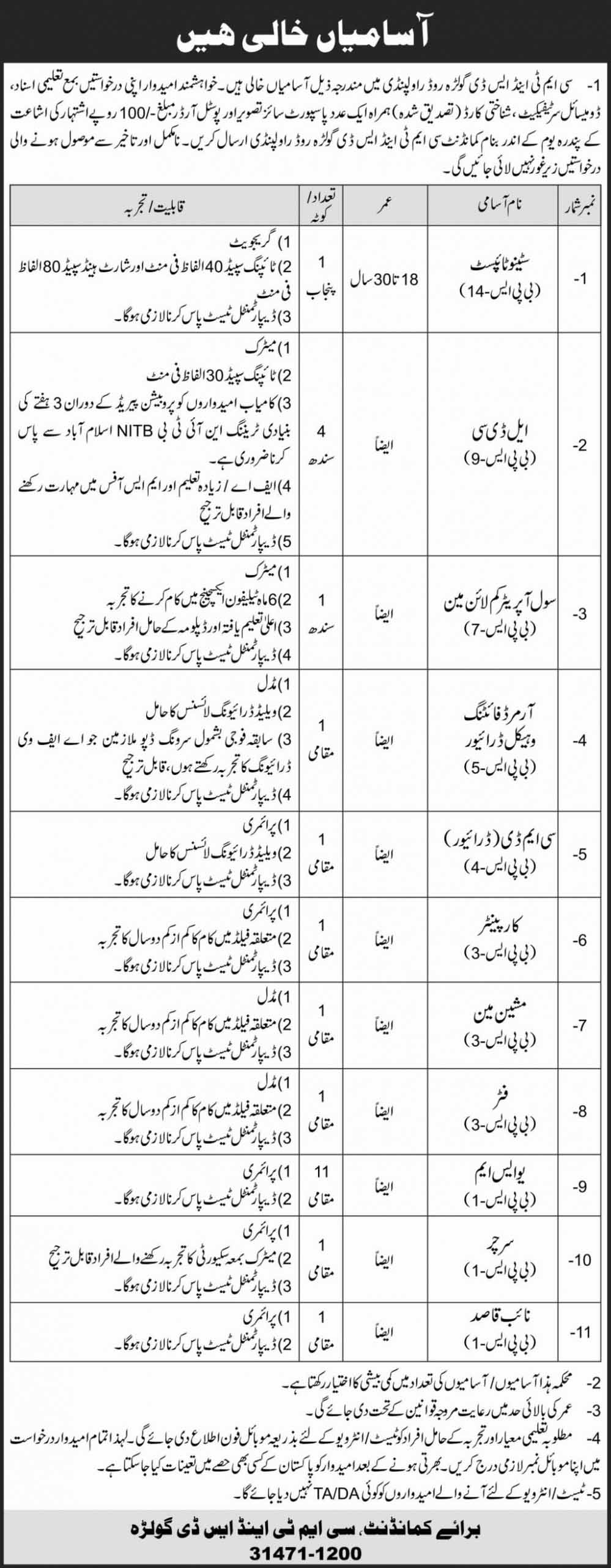 Jobs in Pak Army CMT & SD Golra 2021