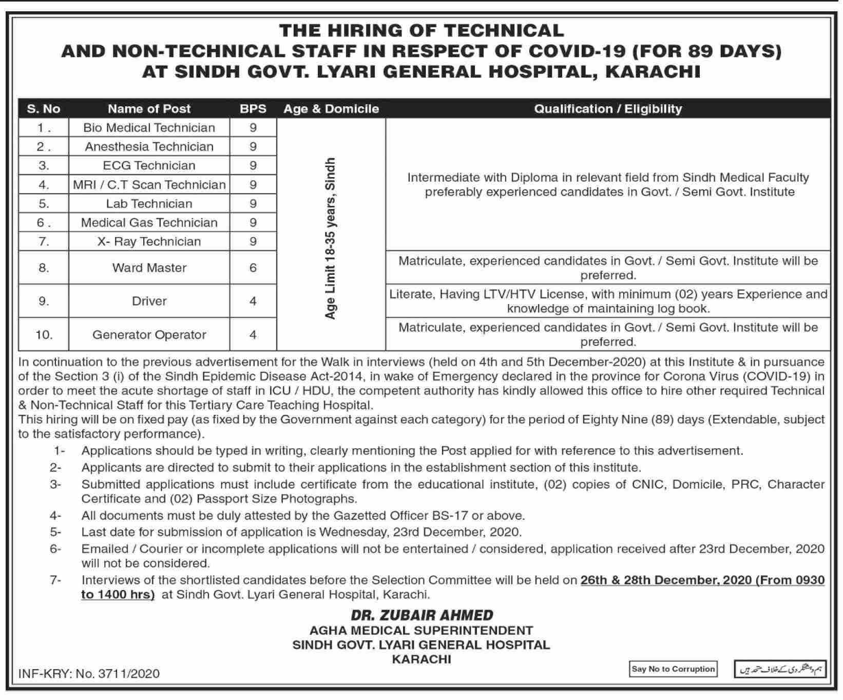 Lyari General Hospital Karachi Latest Jobs December 2020