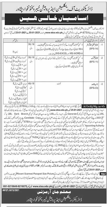 ETEA Jobs 2021 Peshawar