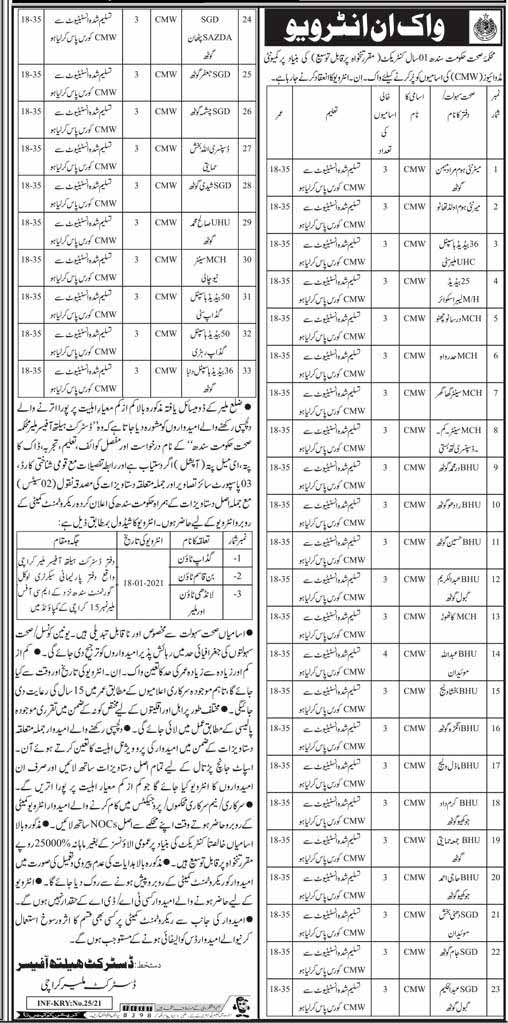 Health Department Sindh Jobs 2021
