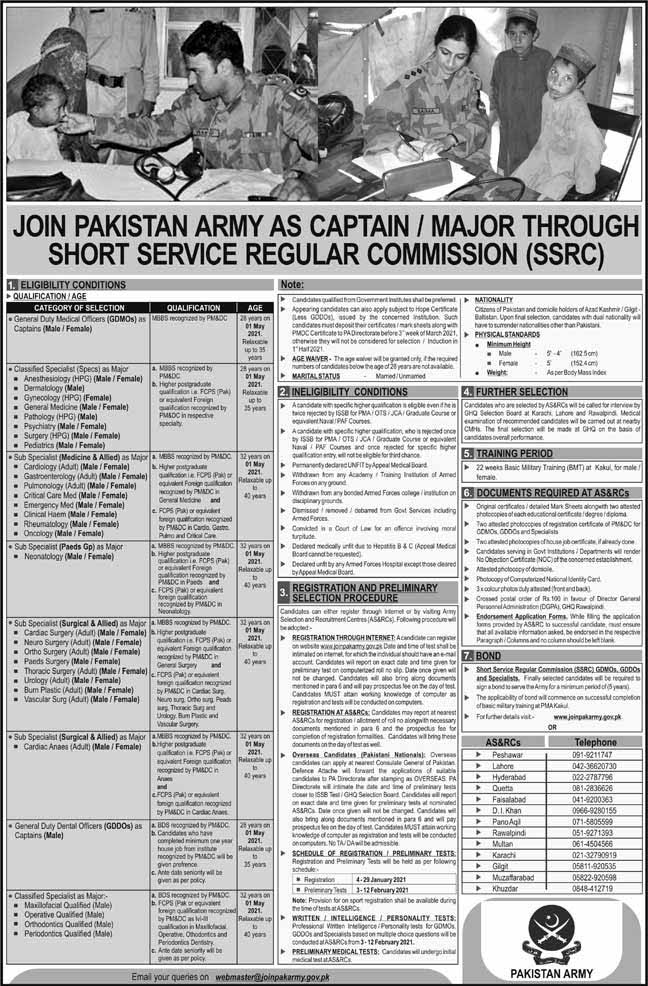 Jobs for Captain & Others 2021 in Pakistan Army