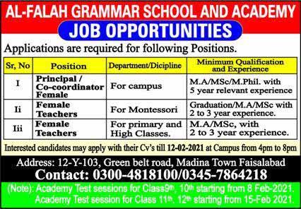 Jobs in Faisalabad 2021 for Female Teachers, Principal