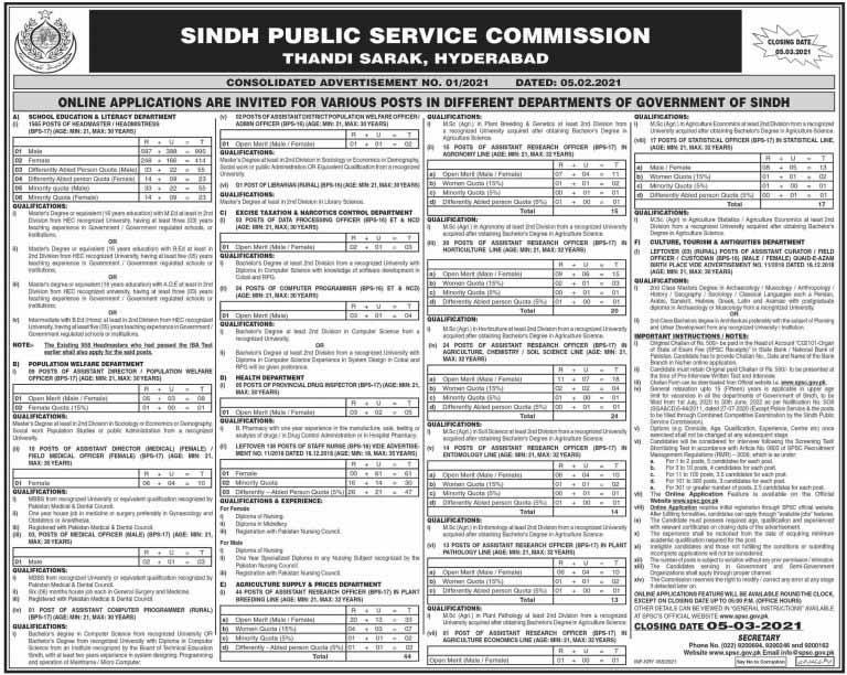 SPSC Jobs Feb 2021 Apply Online (1891 Posts)