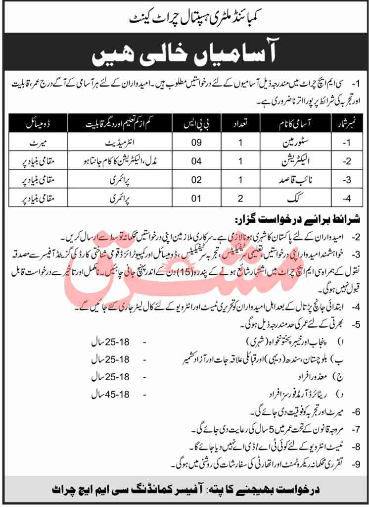 Combined Military Hospital (CMH) Chirat Cantt Jobs