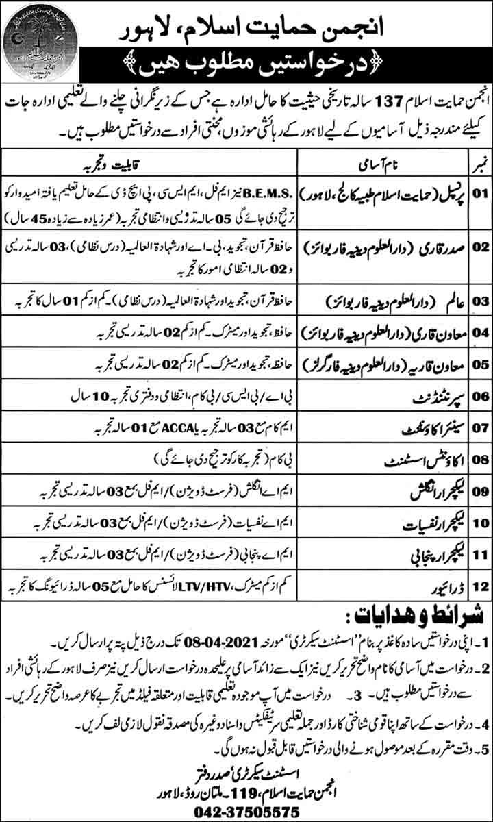 Anjuman Himayat e Islam Lahore Jobs March 2021