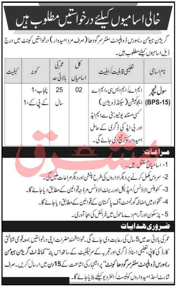Garrison Human Resource Development Center Sargodha Jobs March 2021