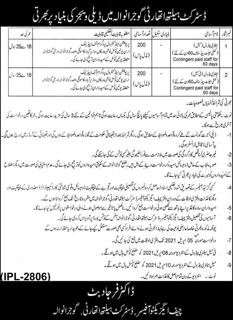 Punjab Health Department District Gujranwala Jobs March 2021