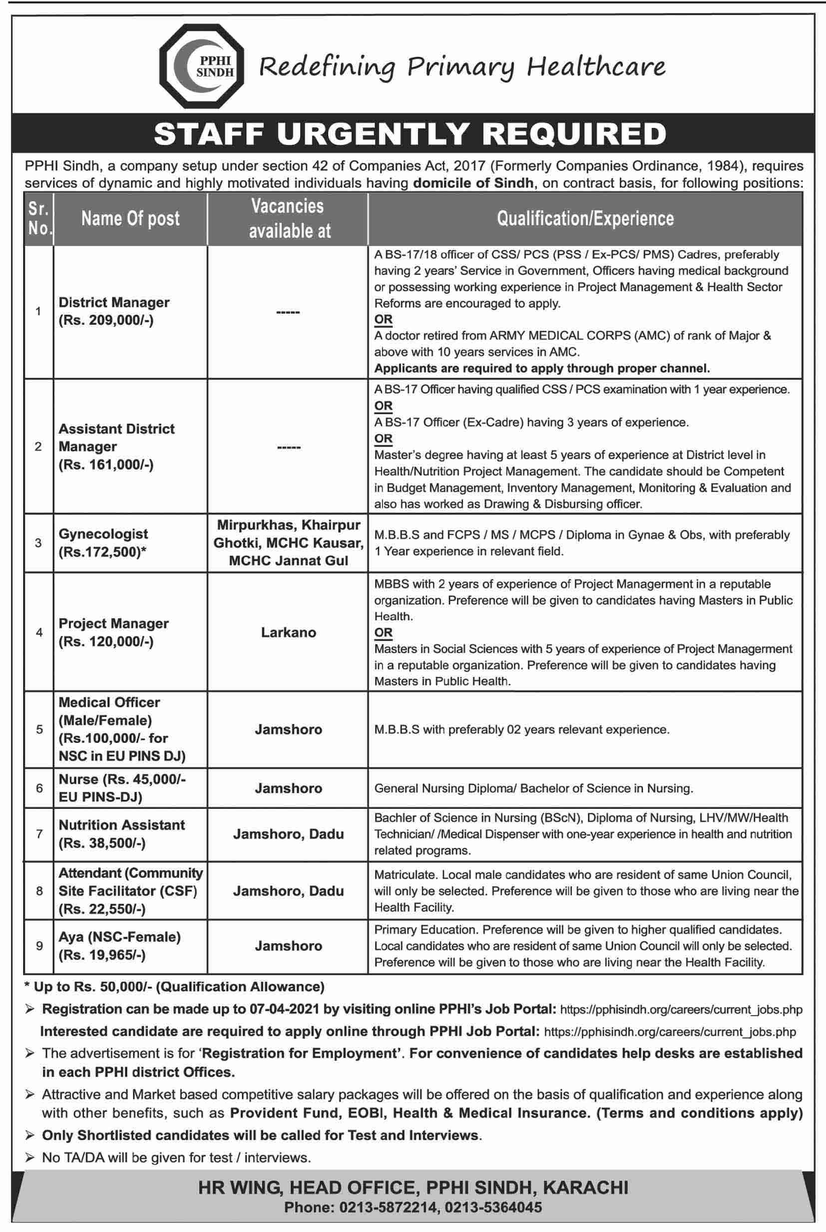 Sindh Peoples Primary Healthcare Initiative (PPHI) Jobs March 2021