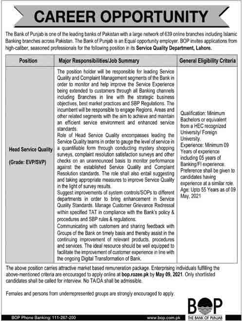 Bank of Punjab (BOP) Jobs April 2021