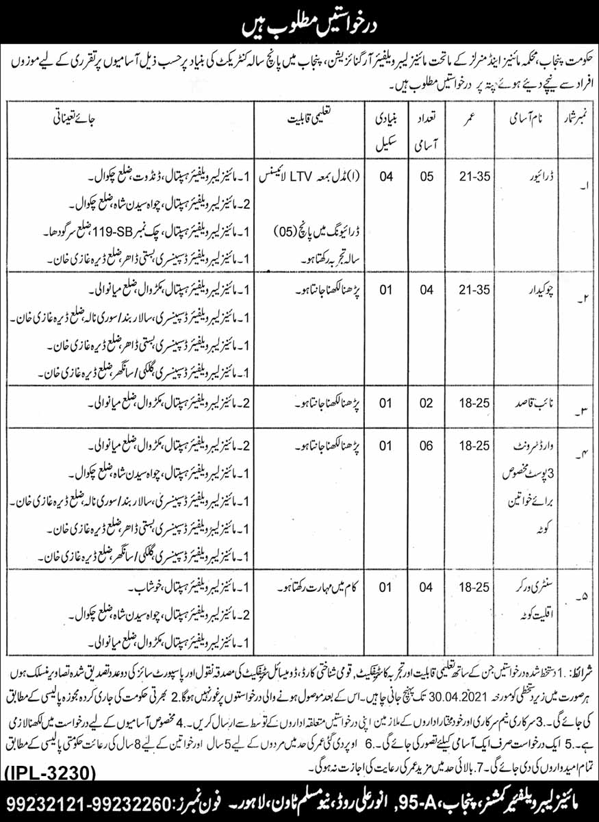 Darja Chaharam Jobs in Lahore
