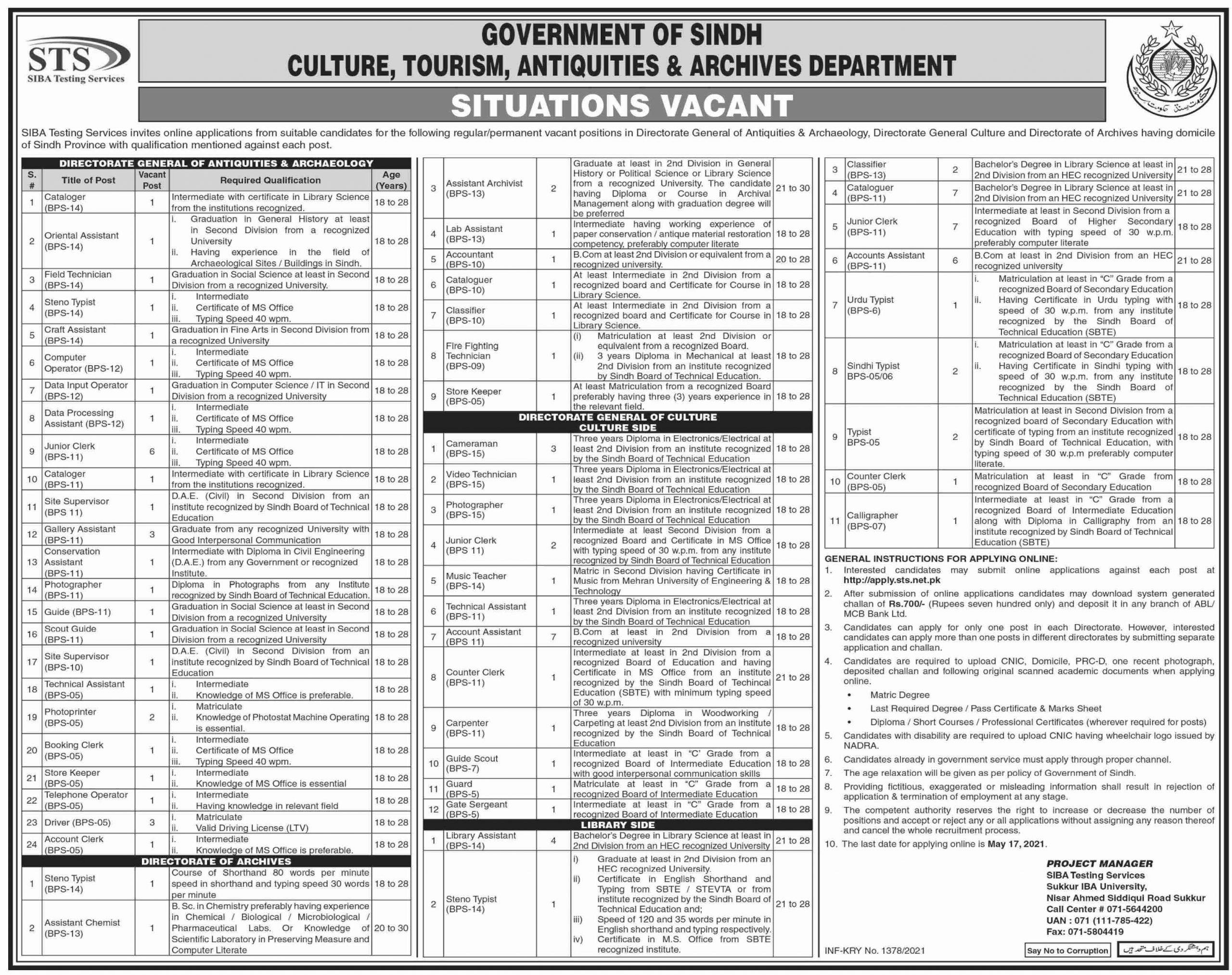 Sindh Culture, Tourism, Antiquities & Archives Department April 2021
