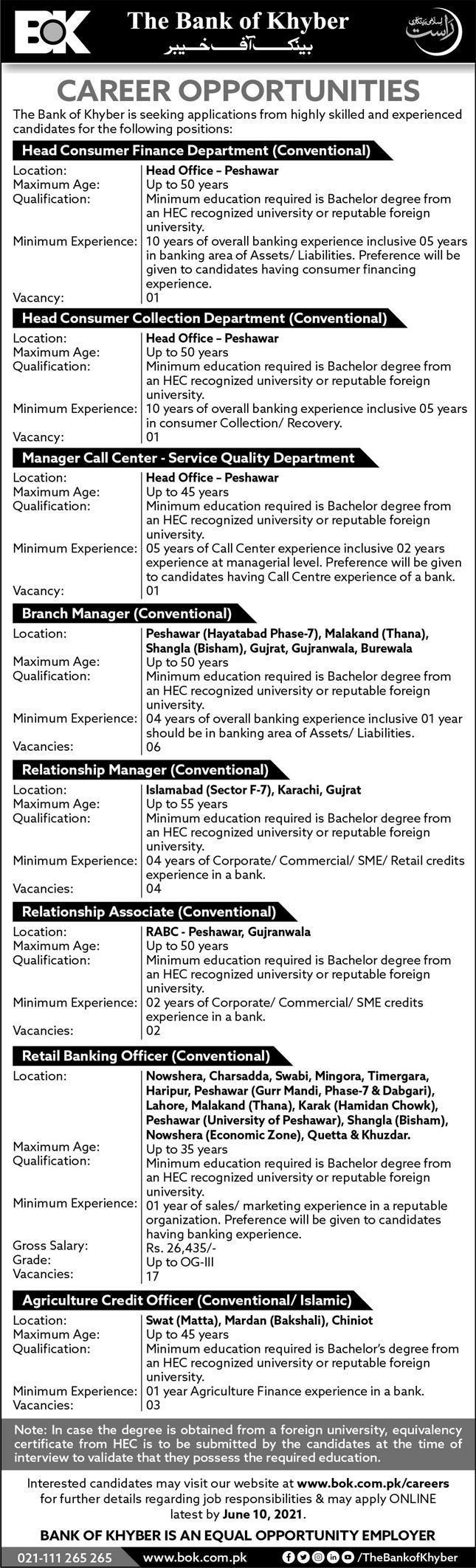 Bank of Khyber (BOK) Jobs May 2021