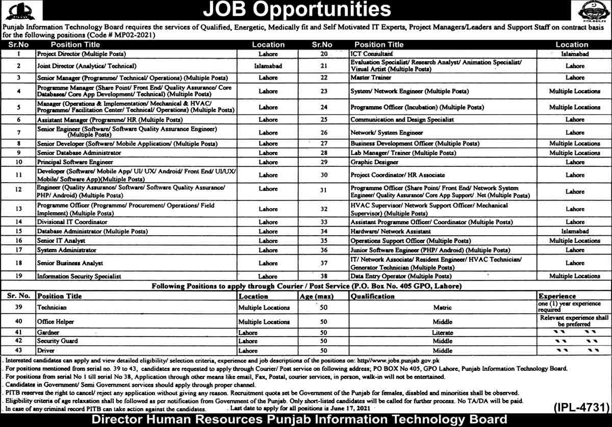 Jobs in Punjab Information Technology Board (PITB) May 2021 (100 Posts)