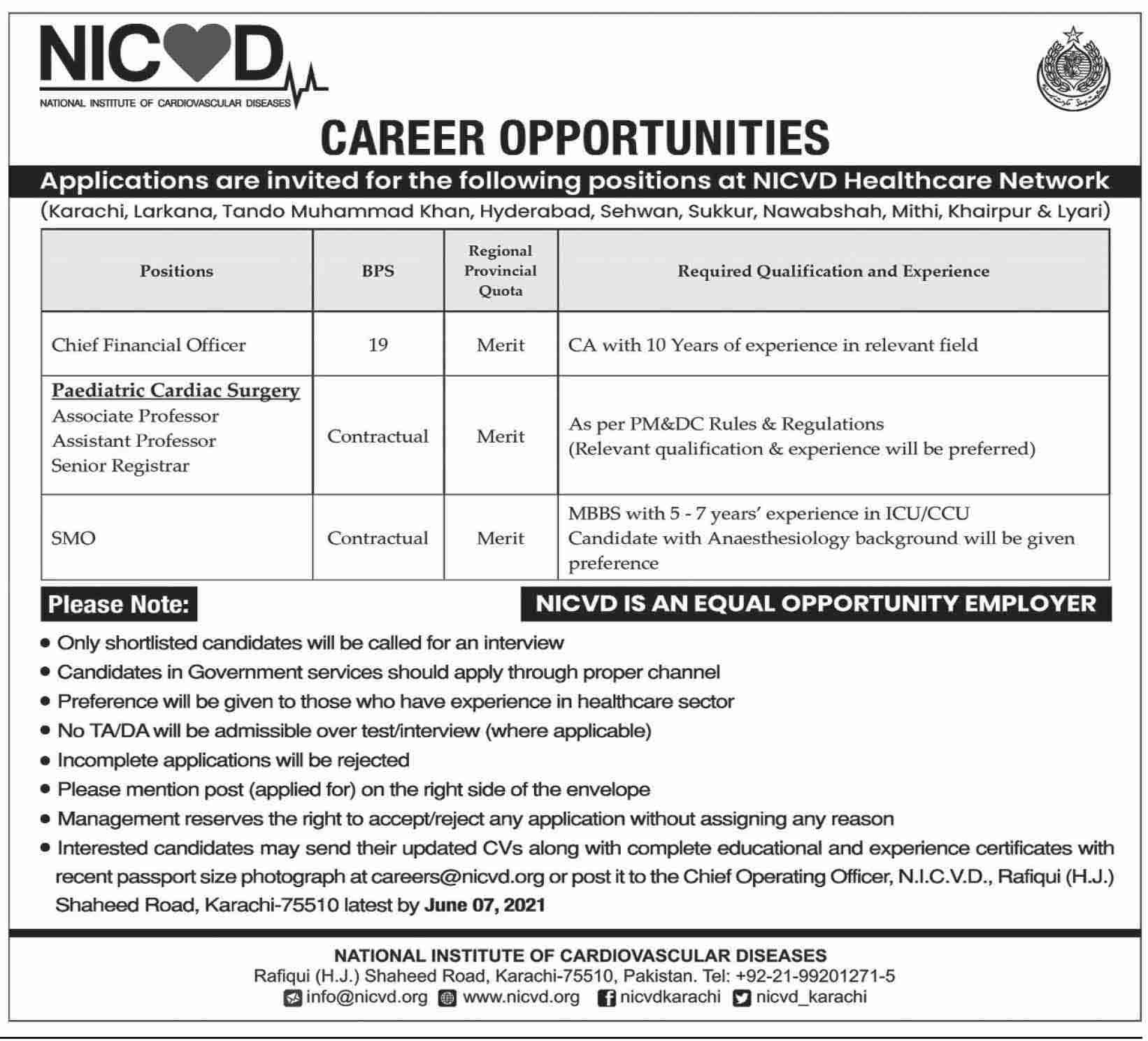 National Institute of Cardiovascular Diseases (NICVD) Jobs May 2021