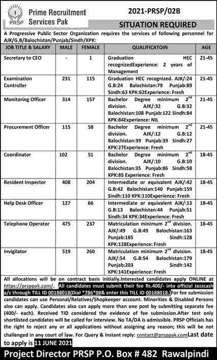 Prime Recruitment Services Pakistan (PRSP) Jobs May 2021 (3644 Posts)
