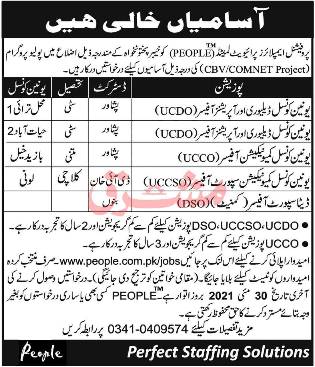 Professional Employees Private Limited (PEOPLE) Jobs May 2021 (50 Posts)