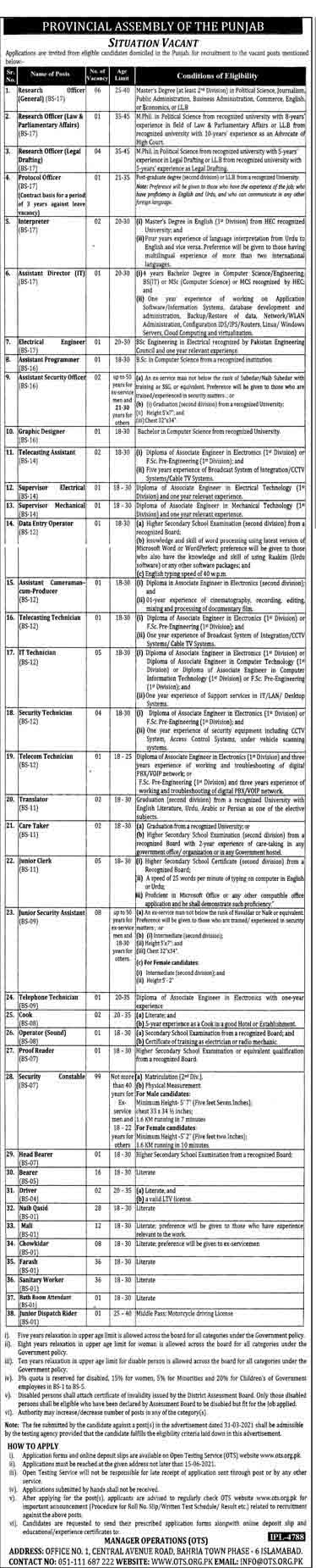 Provincial Assembly of the Punjab Jobs May 2021 (300 Posts)