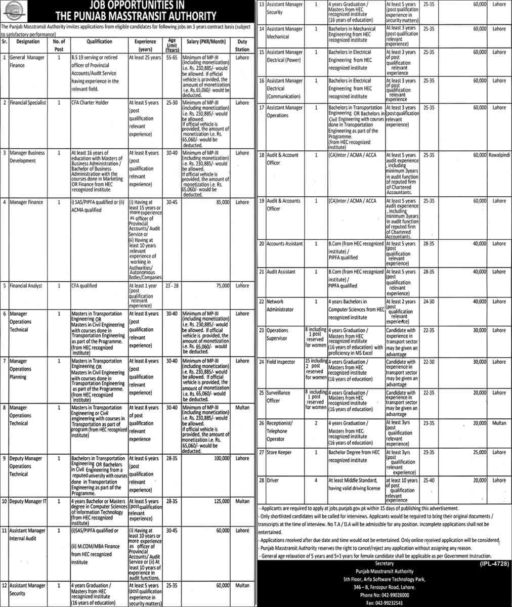 Punjab Masstransit Authority (PMA) Jobs May 2021 (60 Posts)