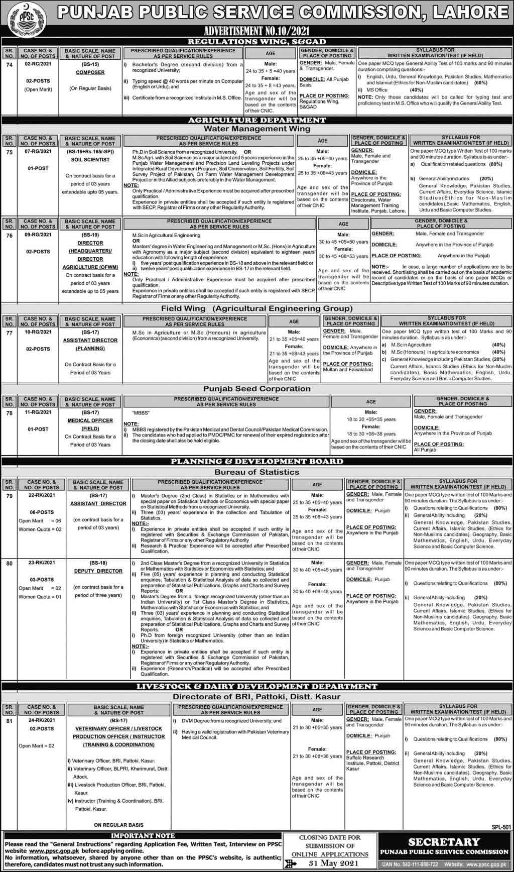 Punjab Public Service Commission (PPSC) Jobs May 2021