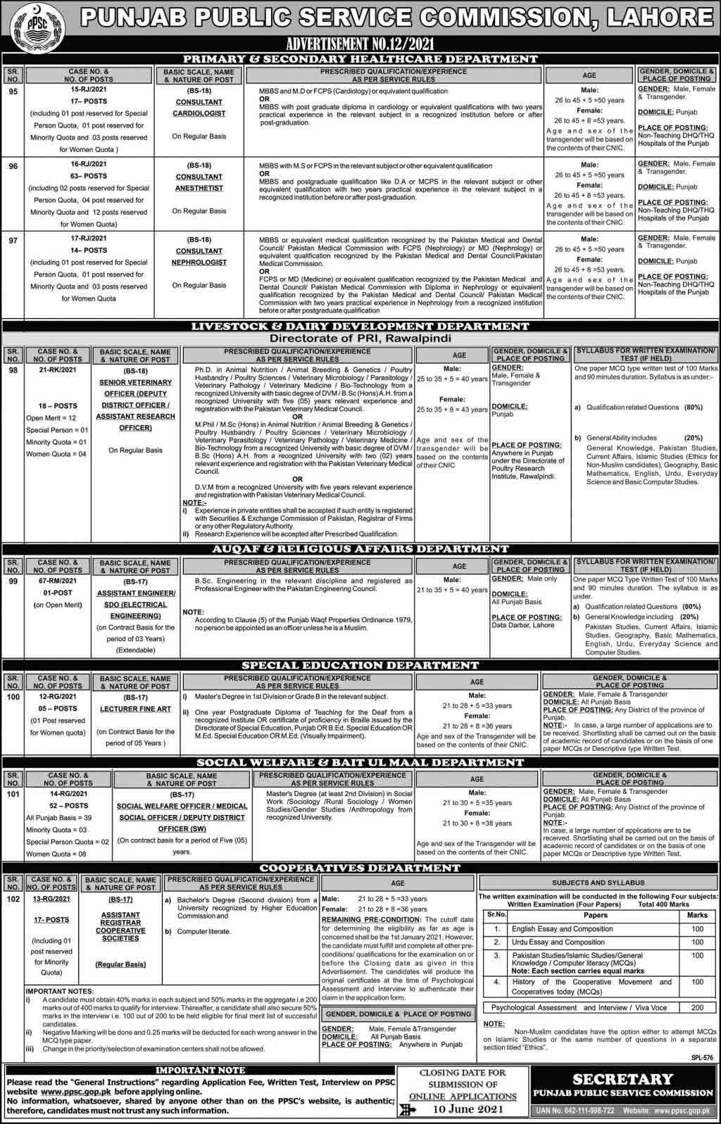 Punjab Public Service Commission (PPSC) Jobs 2021 (187 Posts)