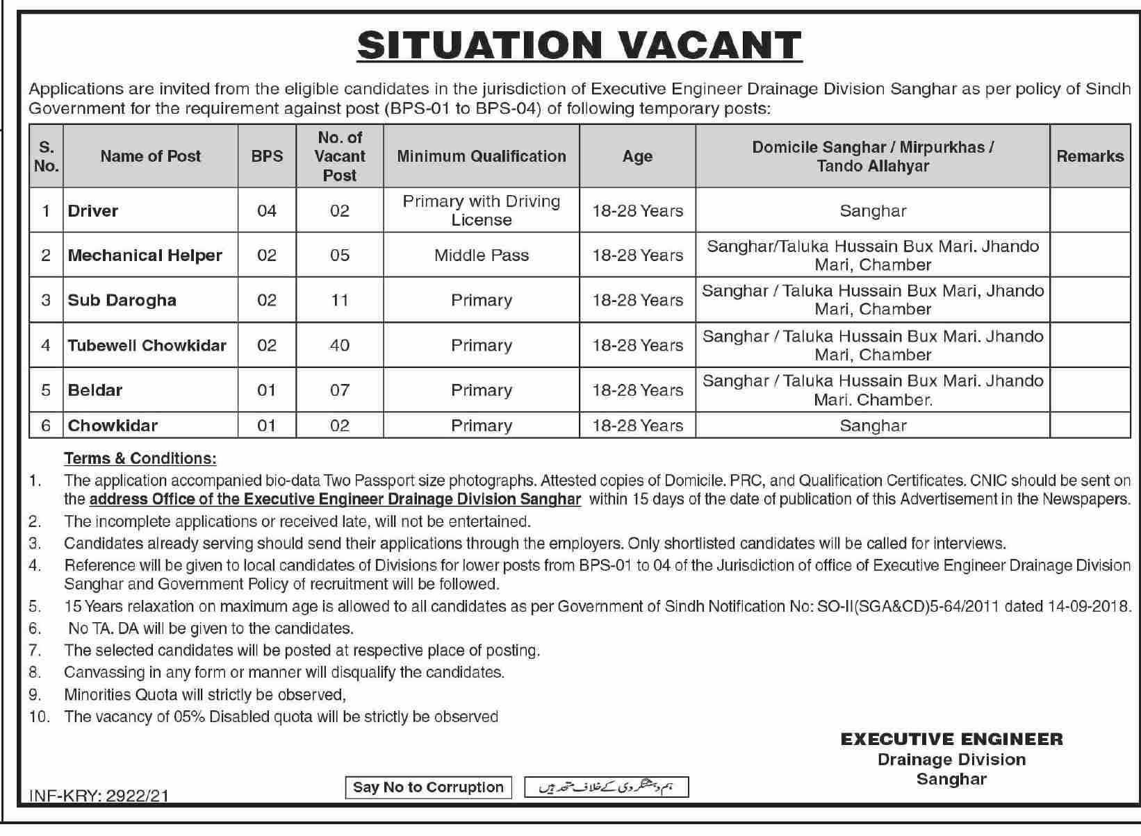 Jobs in sanghar sindh 2021